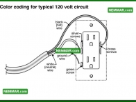 0506 Color Coding for Typical 120 Volt Circuit - Electrical Electricity - Service Drop