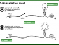 0507 A Simple Electrical Circuit - Electrical Electricity - Service Drop Service Electricity
