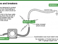 0509 Fuses and Breakers - Electrical Electricity - Service Drop Service Electricity