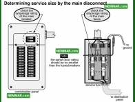 0531 Determining Service Size by the Main Disconnect - Electrical Electricity