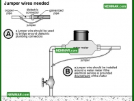 0553 Jumper Wires Needed - Electrical Electricity - System Grounding
