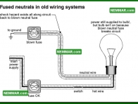 0566 Fused Neutrals Old Wiring Systems - Electrical Electricity - Distribution Panels