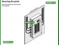0567 Securing the Panel - Electrical Electricity - Distribution Panels