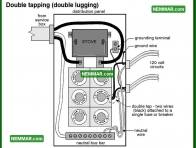 0576 Double Tapping Double Lugging - Electrical Electricity - Distribution Panels