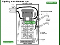 0577 Pig Tailing to Avoid Double Taps - Electrical Electricity - Distribution Panels
