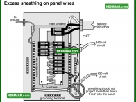0583 Excess Sheathing on Panel Wires - Electrical Electricity - Distribution Panels