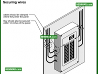 0591 Securing Wires - Electrical Electricity - Distribution System - Branch Circuit Wiring