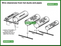 0594 Wire Clearances from Hot Ducts and Pipes - Electrical Electricity