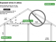 0598 Exposed Wiring in Attics - Electrical Electricity - Distribution System
