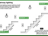 0605 Stairway Lighting - Electrical Electricity - Lights Outlets Switches Junction Boxes