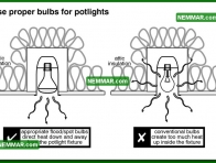 0608 Use Proper Bulbs for Pot Lights - Electrical Electricity - Lights Outlets Switches