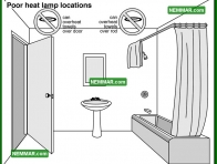 0609 Poor Heat Lamp Locations - Electrical Electricity - Lights Outlets Switches