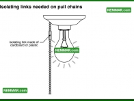 0610 Isolating Links Needed on Pull Chains - Electrical Electricity - Lights Outlets