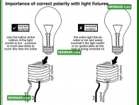 0612 Importance of Correct Polarity with Light Fixtures - Electrical Electricity