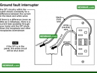 0614 Ground Fault Interrupter - Electrical Electricity - Lights Outlets Switches