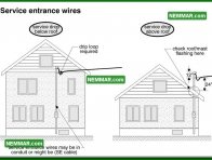 0521 Service Entrance Wires - Electrical Electricity - Service Entrance Wires