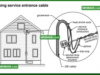 0523 Using Service Entrance Cable - Electrical Electricity - Service Entrance Wires