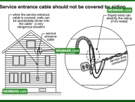 0528 Service Entrance Cable Covered by Siding - Electrical Electricity - Service Wires