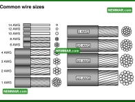 0529 Common Wire Sizes - Electrical Electricity - Service Size