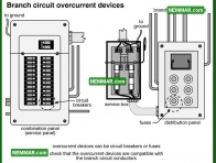 0535 Branch Circuit Overcurrent Devices - Electrical Electricity - Service Box Grounding