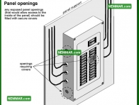0540 Panel Openings - Electrical Electricity - Service Box Grounding Panels