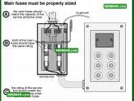 0542 Main Fuses Must Be Properly Sized - Electrical Electricity - Grounding Panels