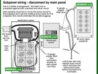 0573 Subpanel Wiring Disconnect by Main Panel - Electrical Electricity