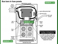 0580 Bus Bars in Fuse Panels - Electrical Electricity - Distribution Panels