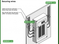 0584 Securing Wires - Electrical Electricity - Distribution Panels
