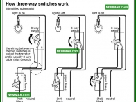 0625 How Three Way Switches Work - Electrical Electricity - Lights Outlets Switches