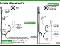 0627 Garbage Disposal Wiring - Electrical Electricity - Lights Outlets Switches