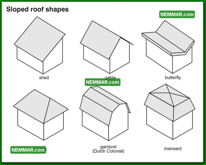 1703 Sloped Roof Shapes - House Exterior - Architectural Styles Building Details