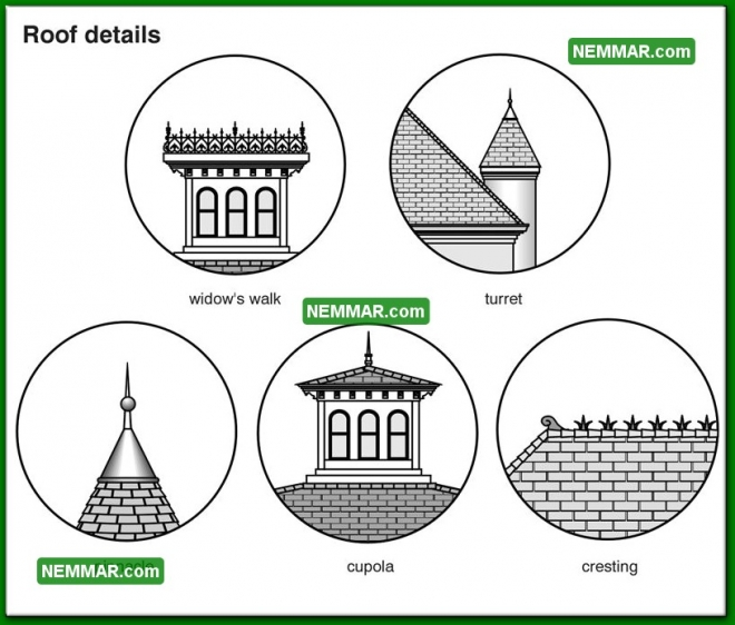 1705 Roof Details - House Exterior - Architectural Styles Building Shapes Details