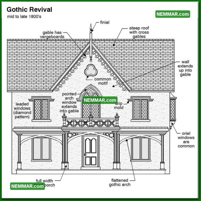 1730 Gothic Revival - House Exterior - Specific House Styles