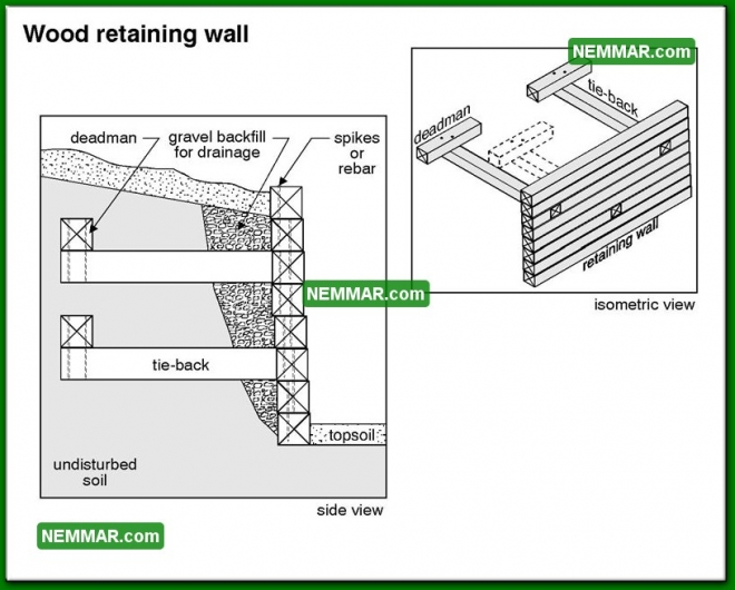 1934 Wood Retaining Wall - House Exterior - Retaining Walls