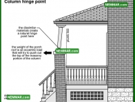 1838 Column Hinge Point - House Exterior - Porches Decks and Balconies