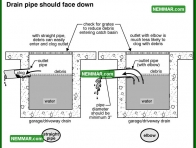 1864 Drain Pipe Should Face Down - House Exterior - Garages and Carports