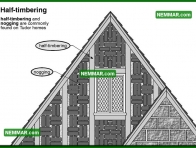 1711 Half Timbering - House Exterior - Architectural Styles Building Shapes Details
