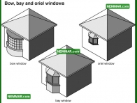 1720 Bow Bay and Oriel Windows - House Exterior - Windows