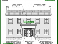 1724 Greek Revival - House Exterior - Specific House Styles