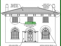 1728 Italian Renaissance - House Exterior - Specific House Styles