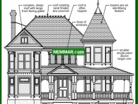 1732 Queen Anne - House Exterior - Specific House Styles