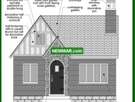 1735 Tudor - House Exterior - Specific House Styles
