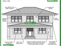 1736 Prairie - House Exterior - Specific House Styles