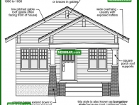 1737 Craftsman - House Exterior - Specific House Styles