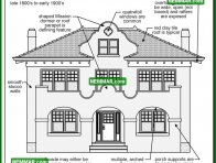 1741 Mission - House Exterior - Specific House Styles