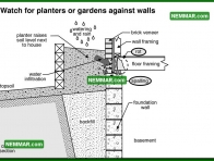 1751 Watch for Planters or Gardens Against Walls - House Exterior - Wall Surfaces