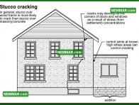 1771 Stucco Cracking - House Exterior - Stucco