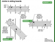 1790 Joints in Siding Boards - House Exterior - Wood