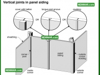 1796 Vertical Joints in Panel Siding - House Exterior - Plywood Hardboard and OSB